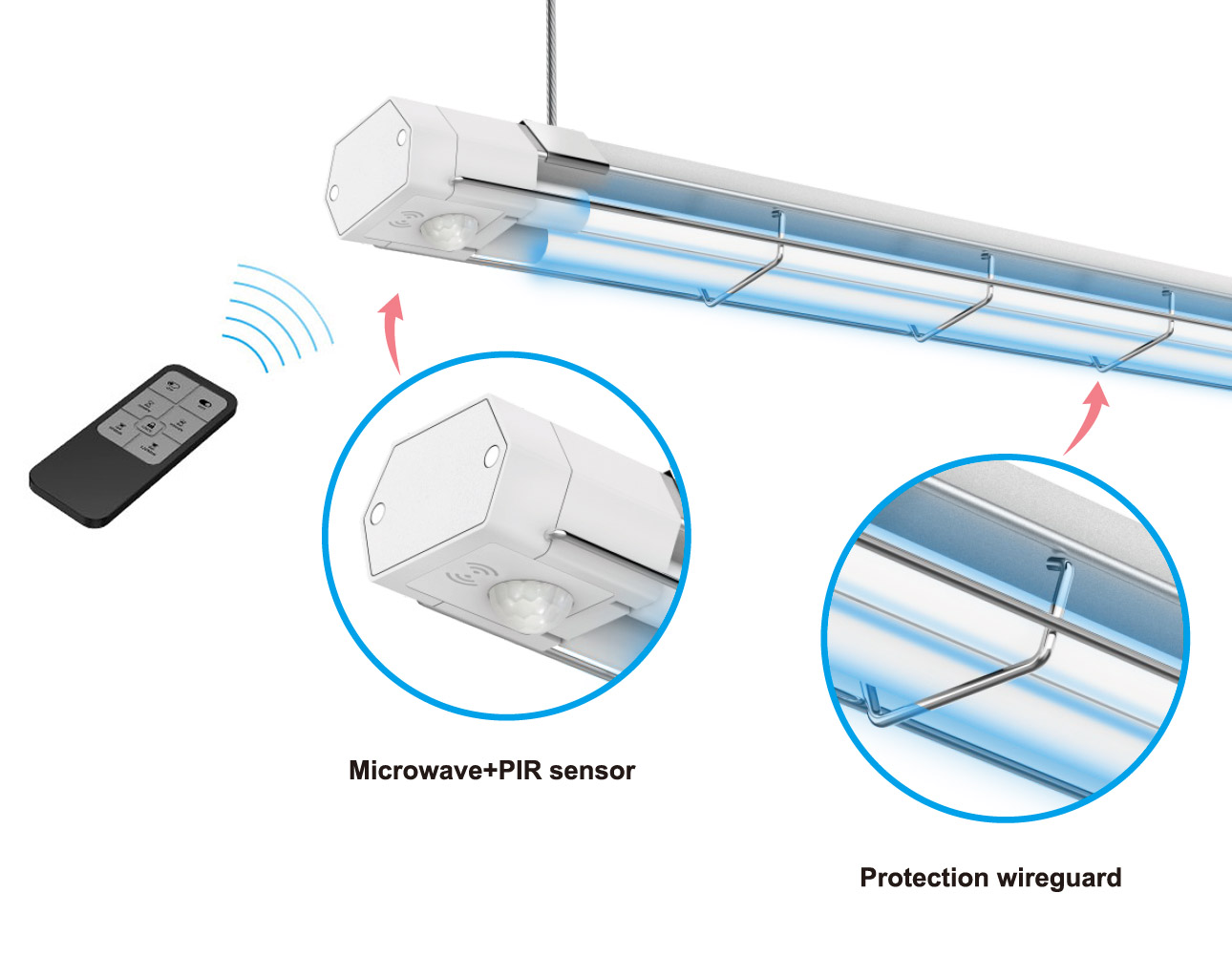 PurpleTube Unit - Protections